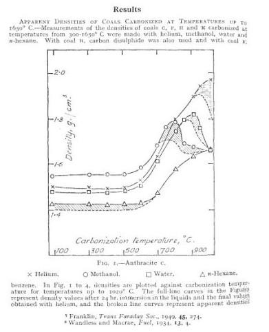 Rosalind Graph 1
